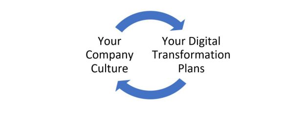 Company culture & digital transformation